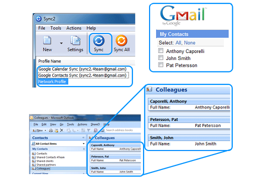 Sync Gmail Contacts and Outlook Contacts