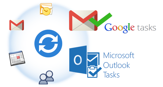 Sync Outlook with Google Tasks